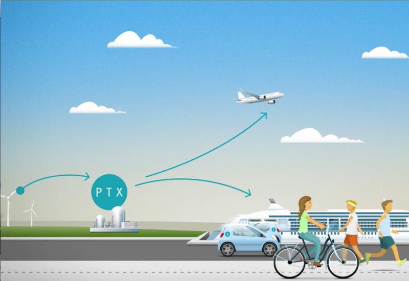 Ausschnitt aus dem animierten Film: aus Windstrom wird in einer Anlage PTX für Schiffe und Flugzeuge. Auf der Straße sind Elektroautos, Fahrradfahrer und Jogger zu sehen