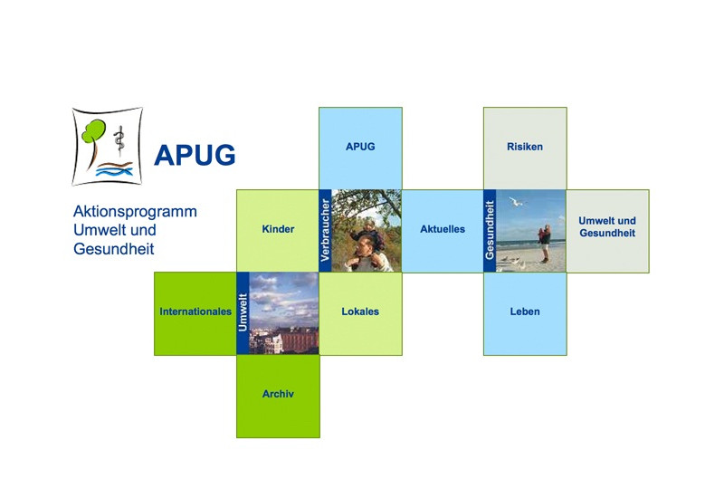 """Startseite der Website des """"Aktionsprogramms Umwelt und Gesundheit"""""""