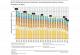 Säulendiagramm: Die Emissionen sind seit 1990 recht kontinuierlich gefallen und betrugen 2014 902 Millionen Tonnen CO2-Äquivalente. Quellen sind in abnehmender Relevanz: Energiewirtschaft, Verkehr u.a.
