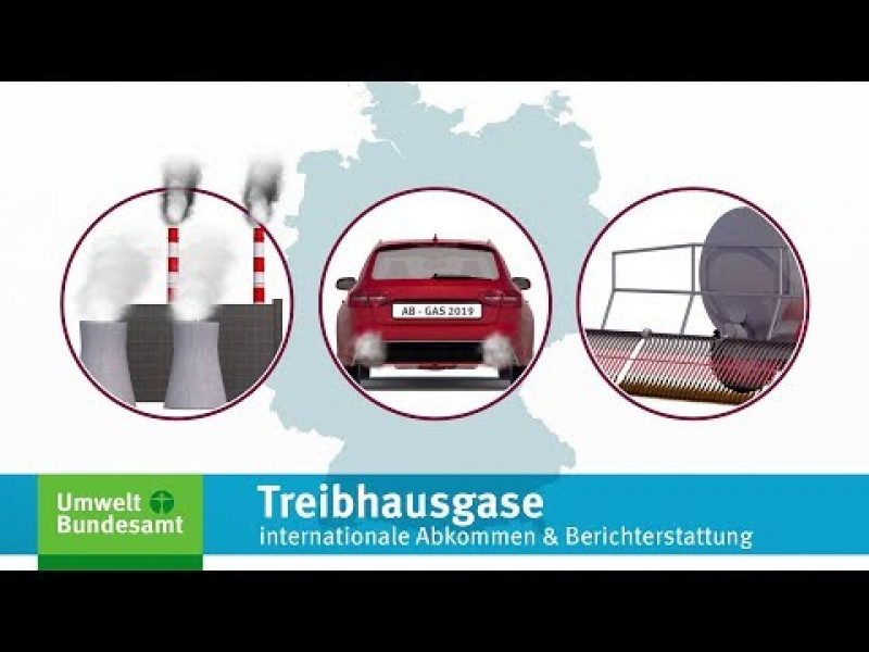 UBA-Erklärfilm: Treibhausgase - Internationale Abkommen & Berichterstattung
