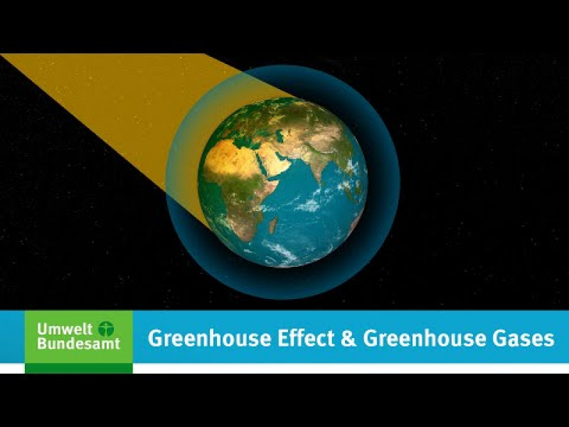 UBA explanatory video: Greenhouse gases and greenhouse effect