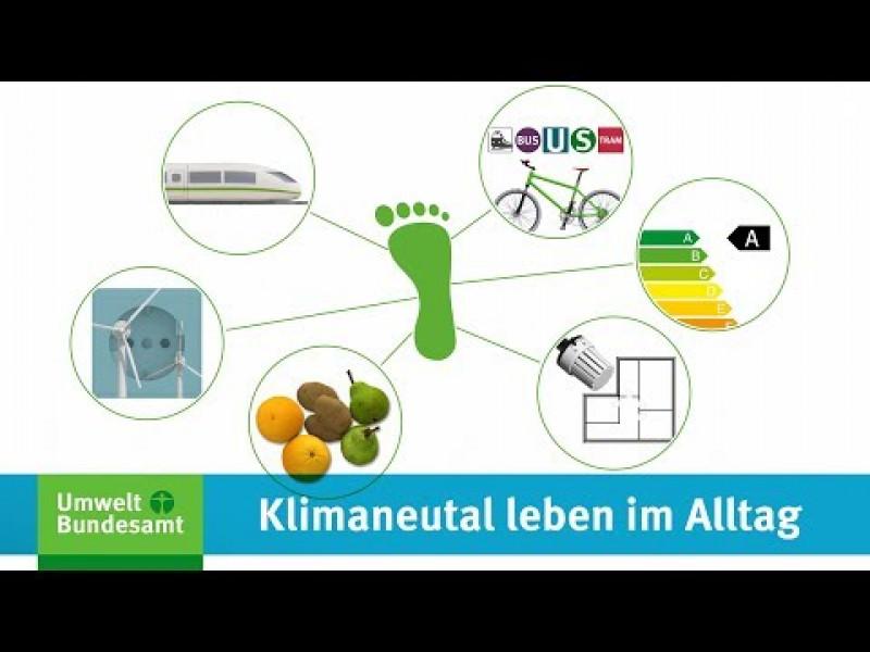 Erklärfilm: Klimaneutral leben im Alltag