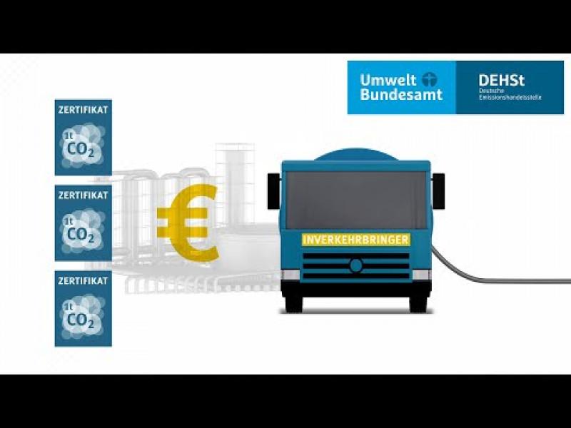 UBA-Erklärfilm: Wie funktioniert der nationale Emissionshandel für Brennstoffe in Deutschland?