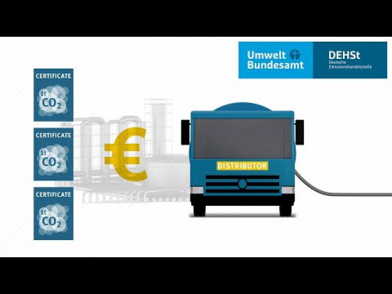 How does the national emissions trading system (nEHS) for fuels in Germany work?